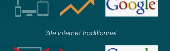 Compatibilité d'affichage sur Mobile, critère SEO officiel Google